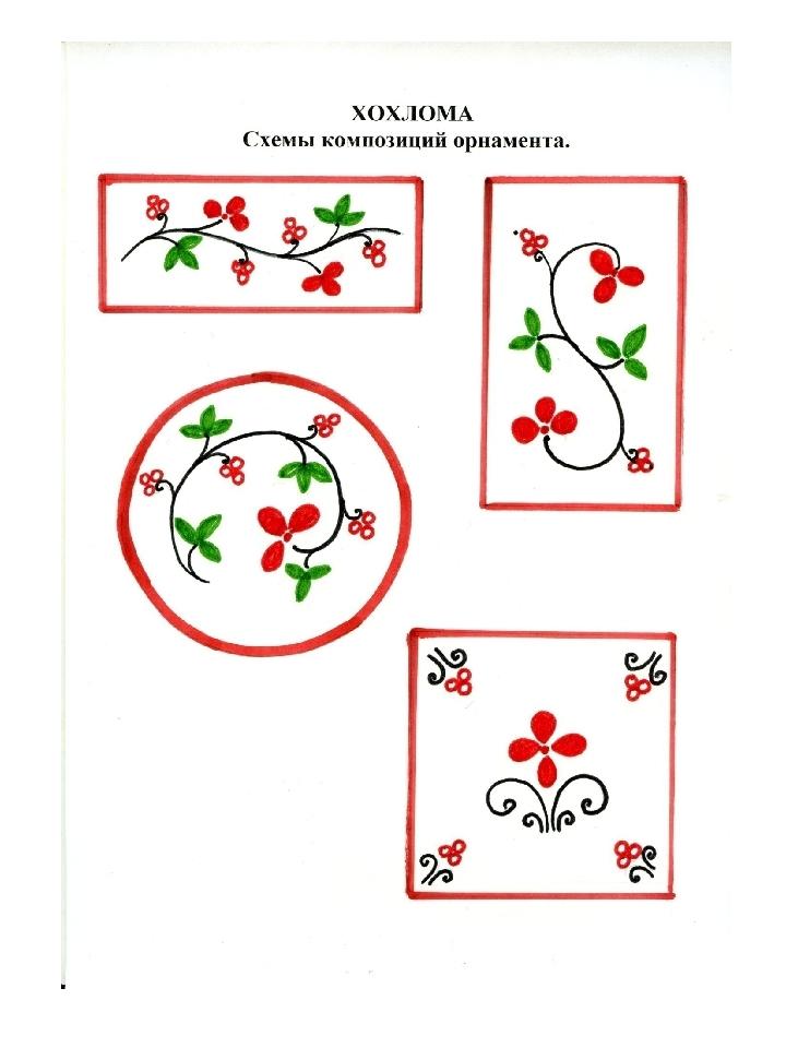 Как рисовать хохлому поэтапно с картинками для начинающих детей
