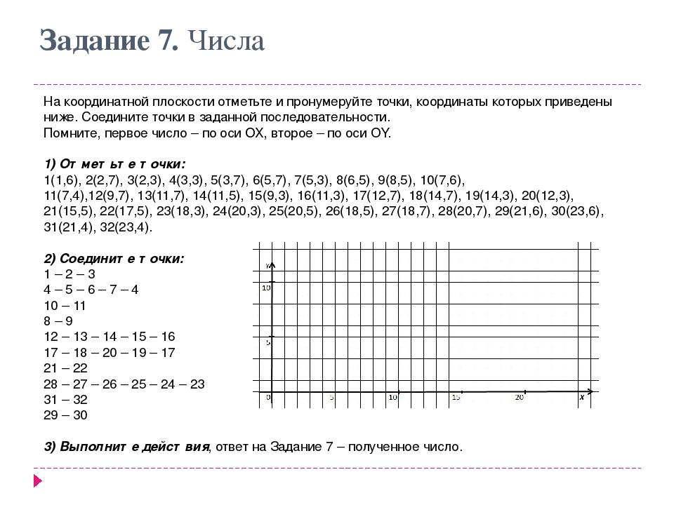 Задание 7. Числа На координатной плоскости отметьте и пронумеруйте точки, коо...