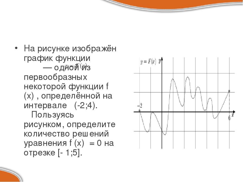 Решение на рисунке изображен график первообразной некоторой функции на интервале