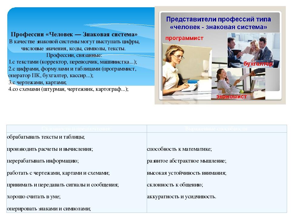 рекомендации Женское профессии человек знаковое значение для изготовления термобелья