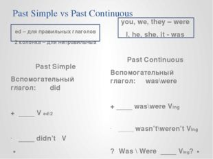 Past Simple vs Past Continuous you, we, they – were I, he, she, it - was Past