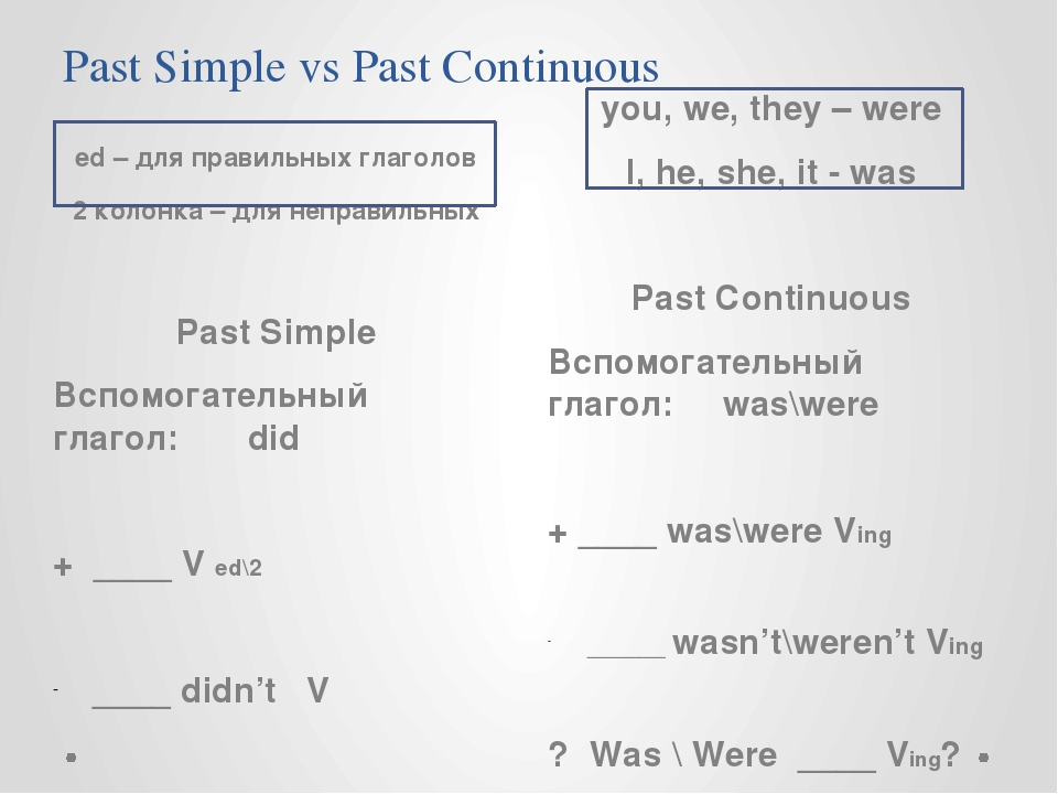 Past Simple vs Past Continuous you, we, they – were I, he, she, it - was Past...