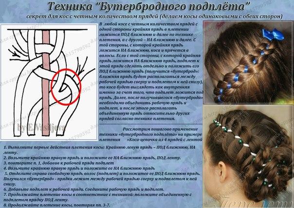 вред уроки плетения кос с картинками нас