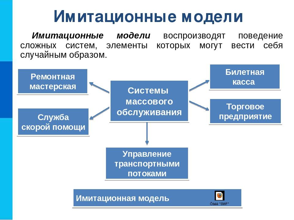 Билетная касса Торговое предприятие Ремонтная мастерская Служба скорой помощи...