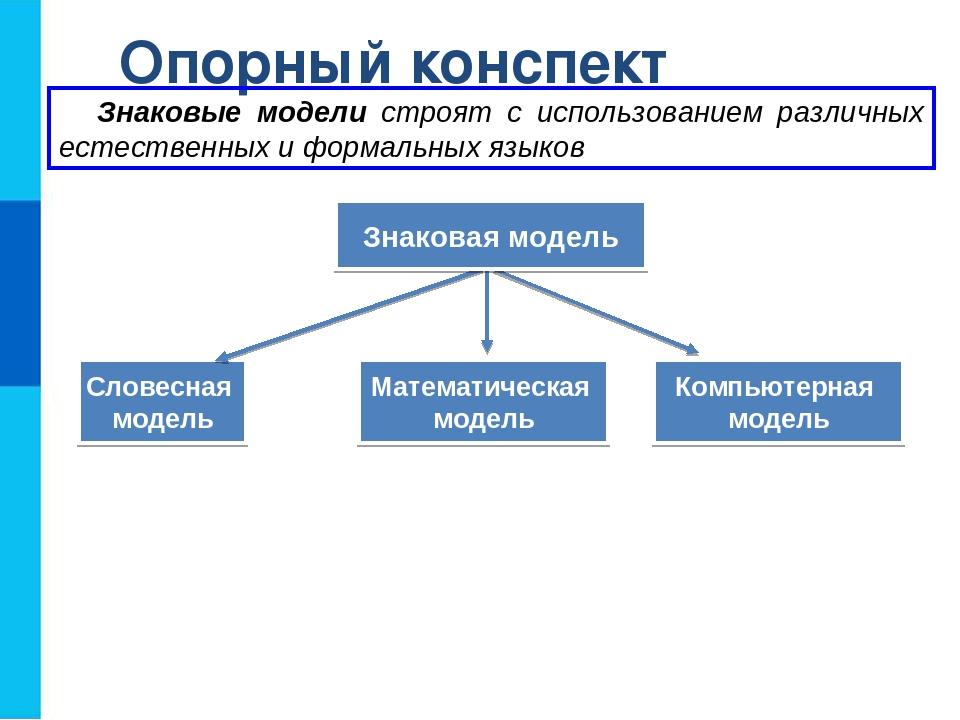 Опорный конспект Словесная модель Математическая модель Знаковые модели строя...