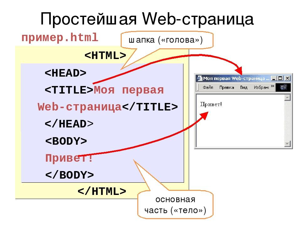 Как сделать свою веб-страницу 619