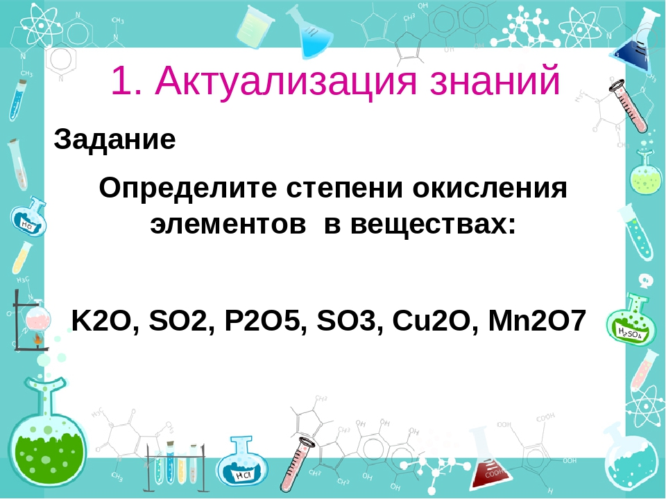 1. Актуализация знаний Задание Определите степени окисления элементов в вещес...
