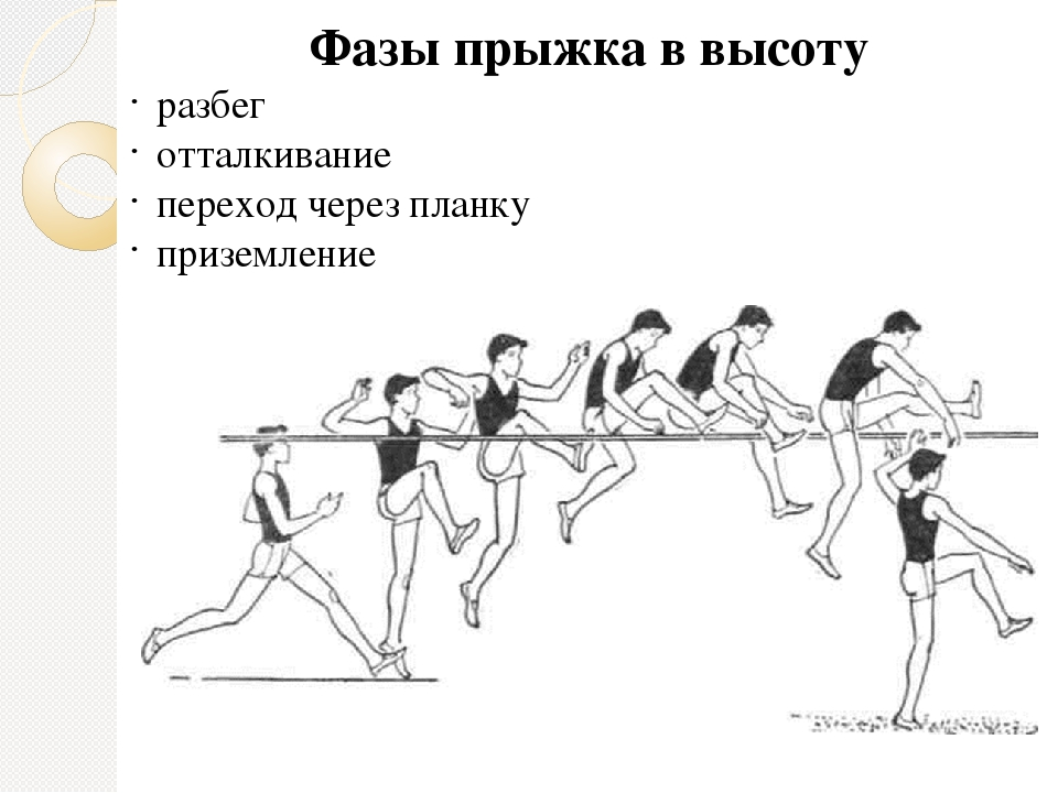воспользуйтесь прыжки в высоту перешагивание картинки стало традицией путин