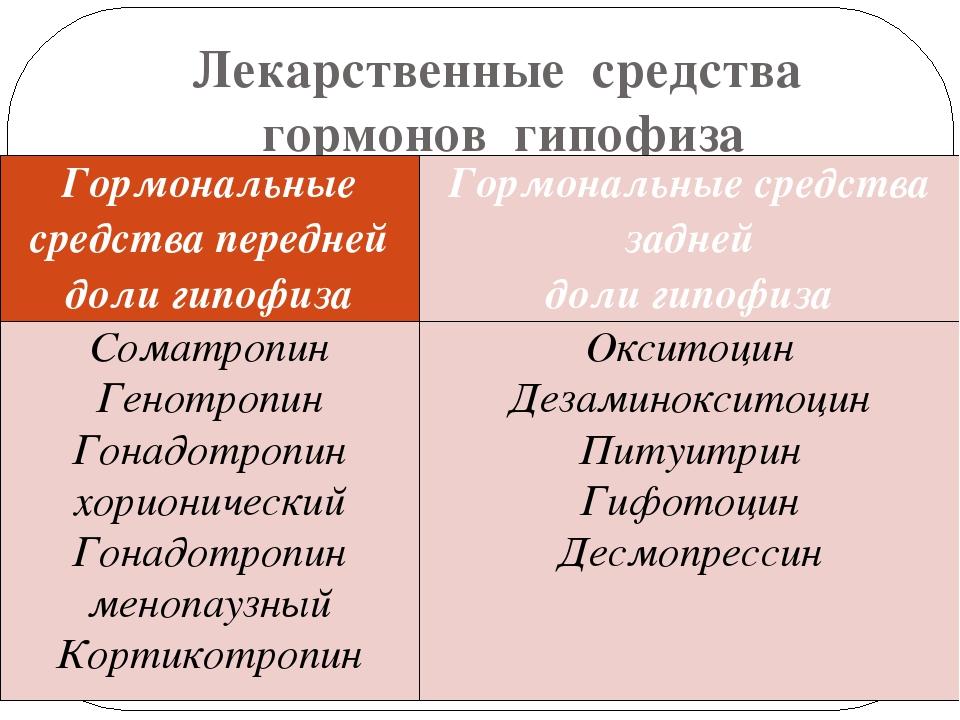 Лекарственные средства гормонов гипофиза Гормональные средства передней доли...