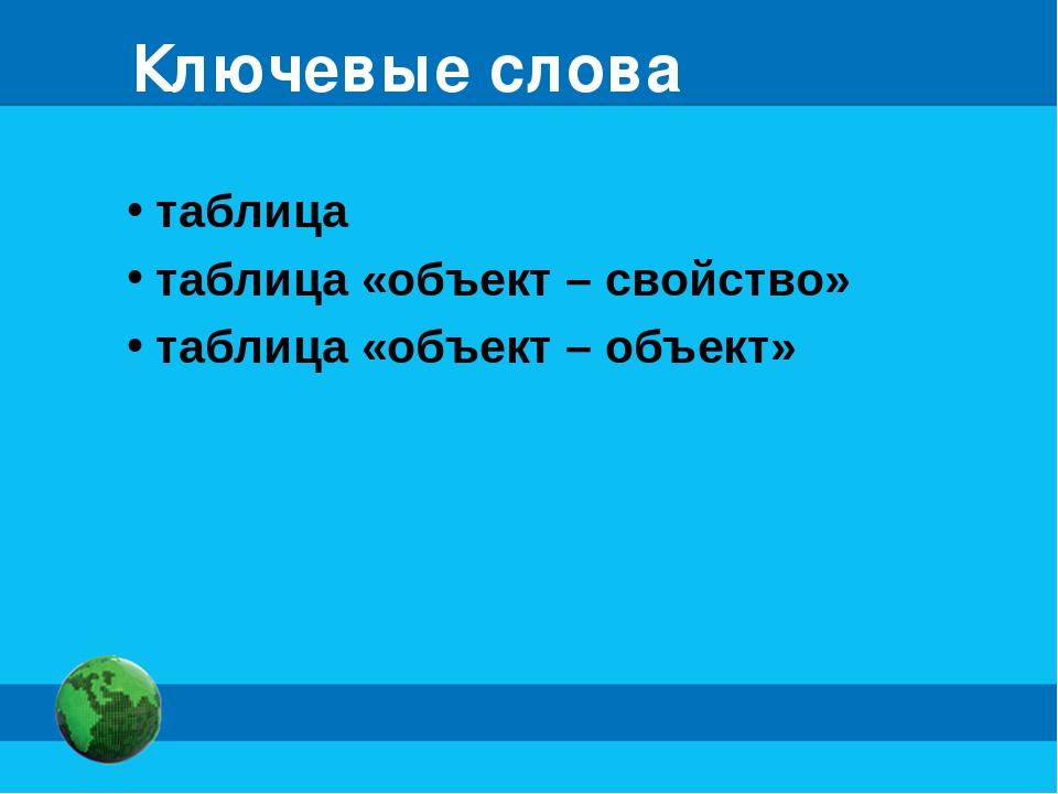 Ключевые слова таблица таблица «объект – свойство» таблица «объект – объект»