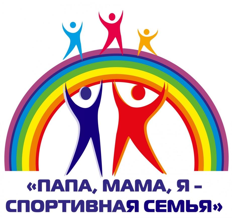 Сценарий конкурса мама и я спортивная семья