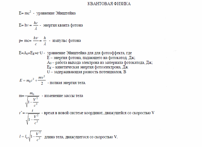 Шпаргалки по физике ядерная физика