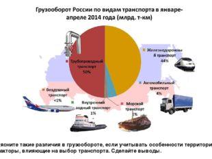 2014 год В % указана доля транспорта в общем грузообороте Объясните такие ра