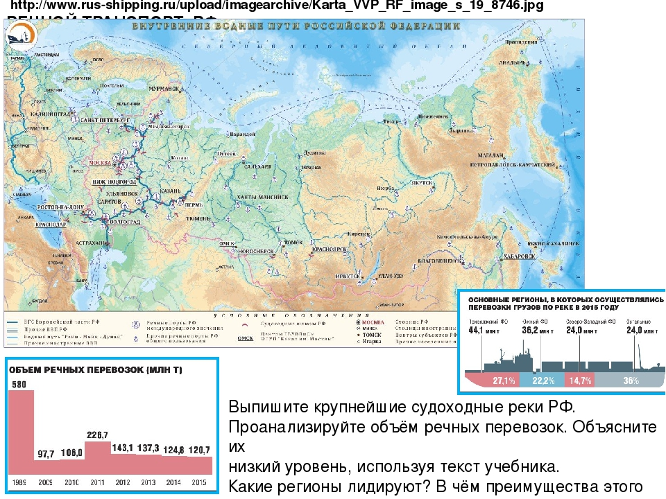 http://www.rus-shipping.ru/upload/imagearchive/Karta_VVP_RF_image_s_19_8746....