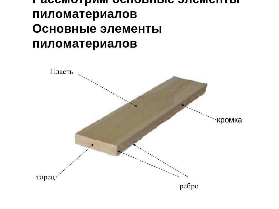 Рассмотрим основные элементы пиломатериалов Основные элементы пиломатериалов...
