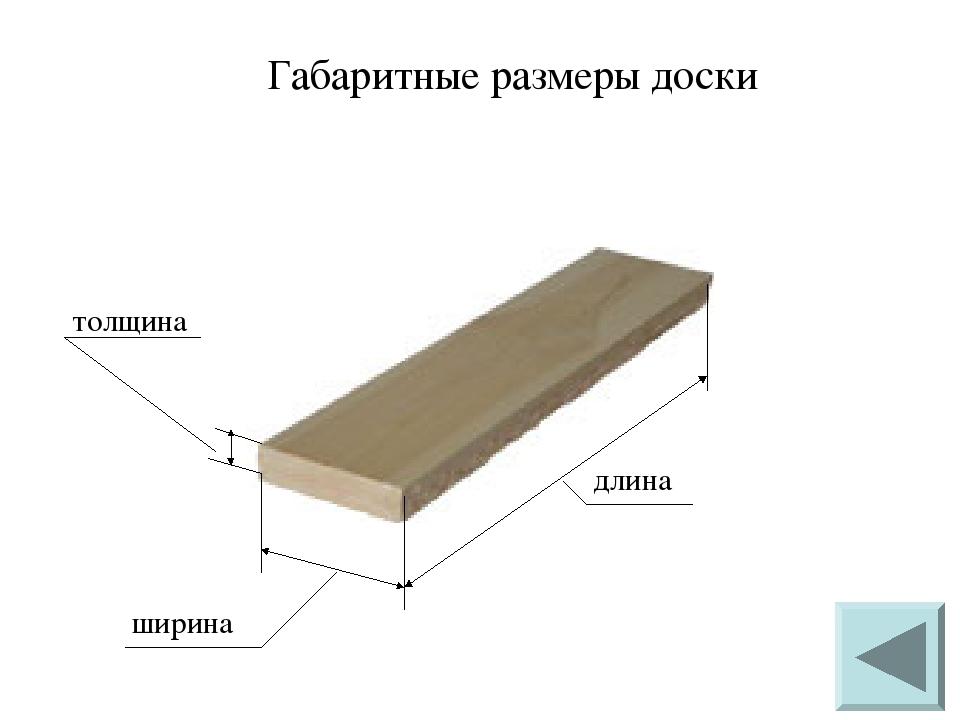 длина ширина толщина Габаритные размеры доски