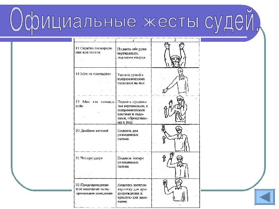 картинки знаков в волейболе день