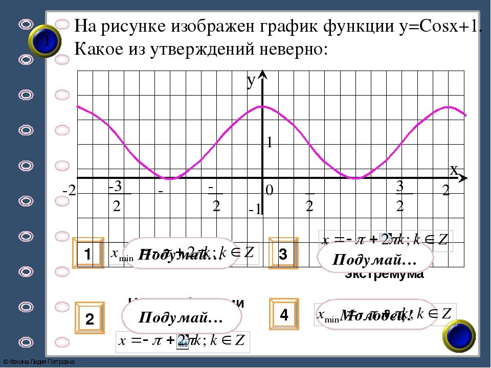 Гдз По Математике 10 Класс-графики Тригонометрических Функций