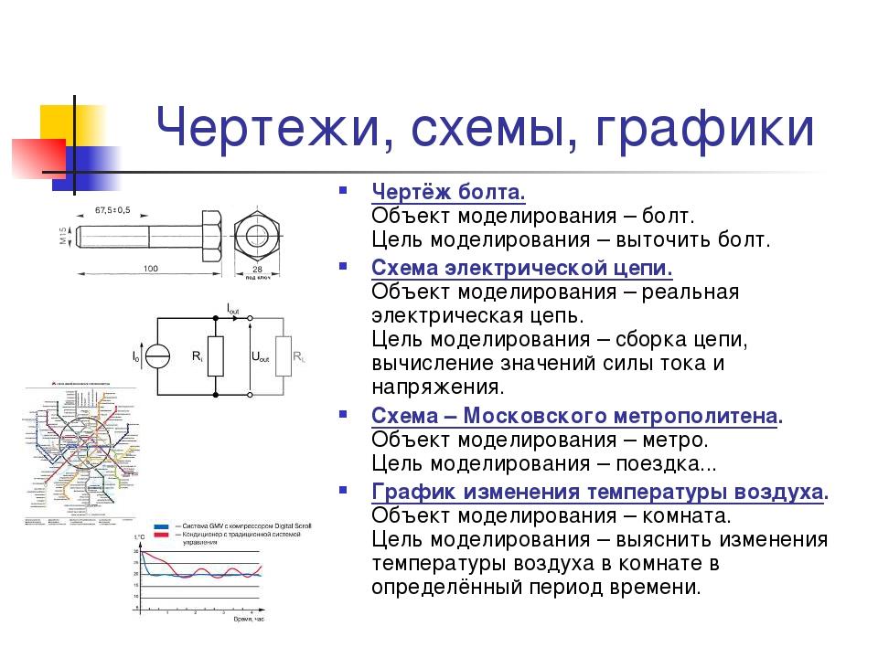 Построение графических моделей практическая работа 9 класс работа онлайн реутов