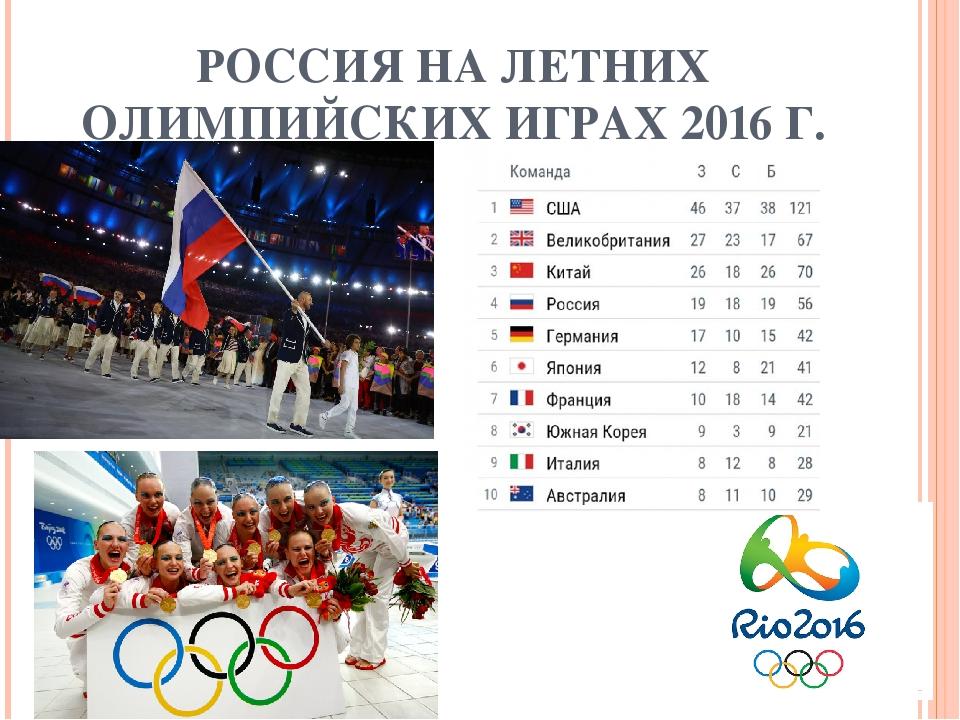 отзывы о олимпиаде образом