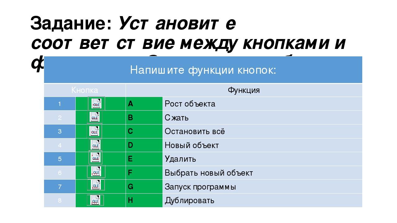 Задание: Установите соответствие между кнопками и функциями. Заполните таблиц...
