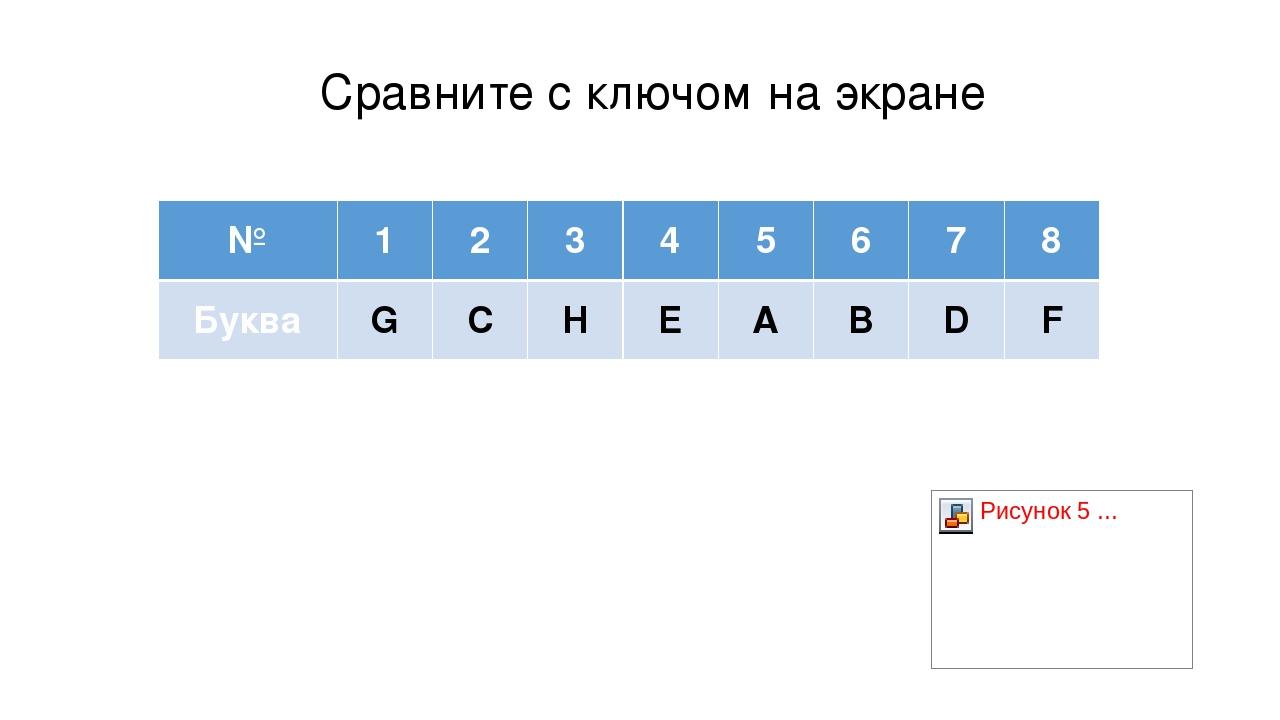 Сравните с ключом на экране № 1 2 3 4 5 6 7 8 Буква G C H E A B D F
