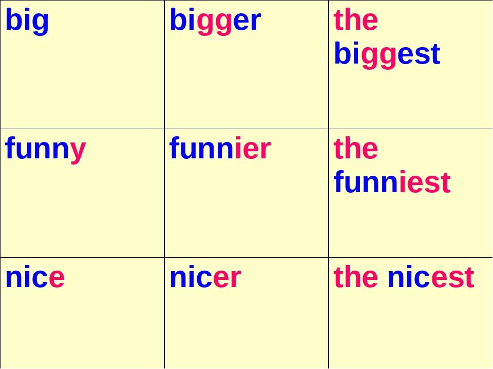 bigbiggerthe biggest funnyfunnierthe funniest nicenicerthe nicest