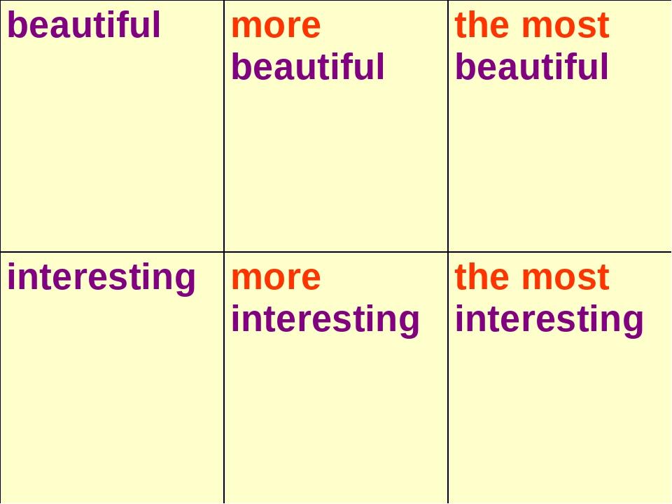 beautifulmore beautiful the most beautiful interestingmore interestingthe...