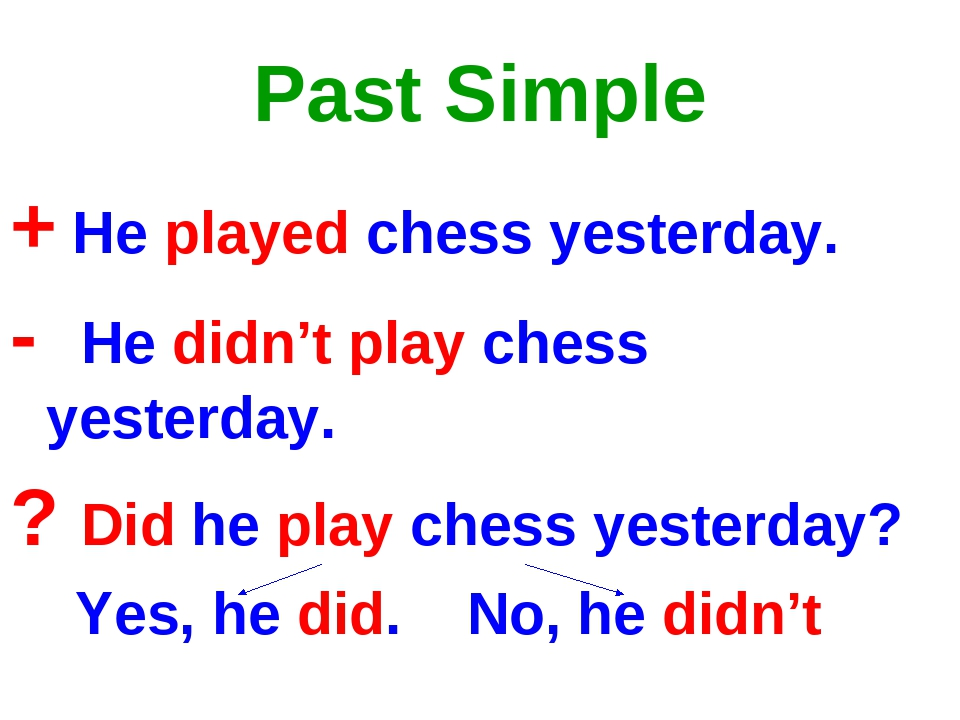 Past Simple + He played chess yesterday. - He didn't play chess yesterday. ?...