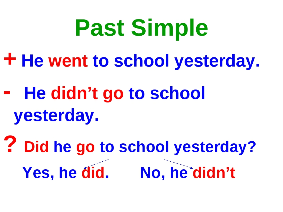 Past Simple + He went to school yesterday. - He didn't go to school yesterday...
