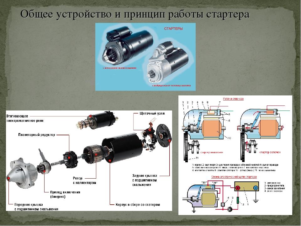 шпаргалка дисциплина автомобили устройство и работа стартера