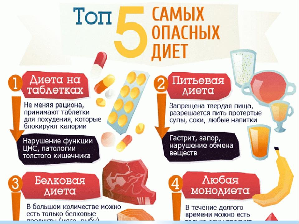 Диета для похудения самая эффективная и безопасная