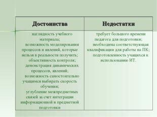 ДостоинстваНедостатки наглядность учебного материала; возможность моделирова