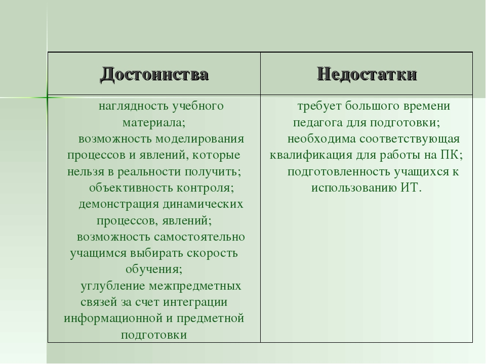 ДостоинстваНедостатки наглядность учебного материала; возможность моделирова...