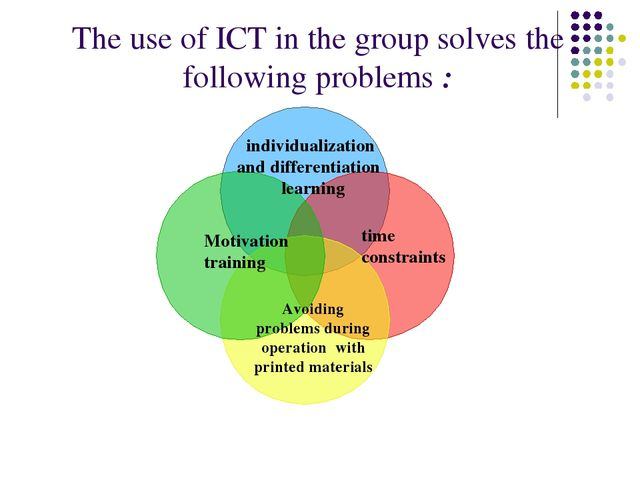 does the use of ict help or hinder childrens learning in primary schools? essay Even in the most advanced schools in oecd countries, icts are generally not considered central to the teaching and learning process many ict in education initiatives in ldcs seek (at least in their rhetoric) to place icts as central to teaching and learning.