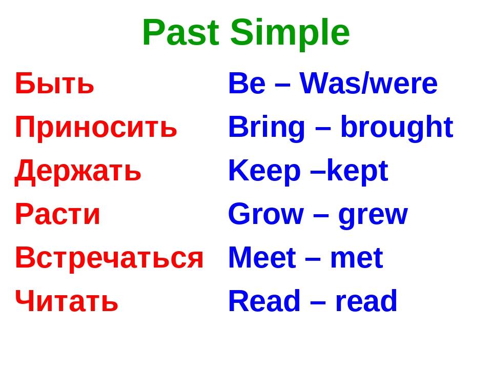 Past Simple Быть Приносить Держать Расти Встречаться Читать Be – Was/were Bri...