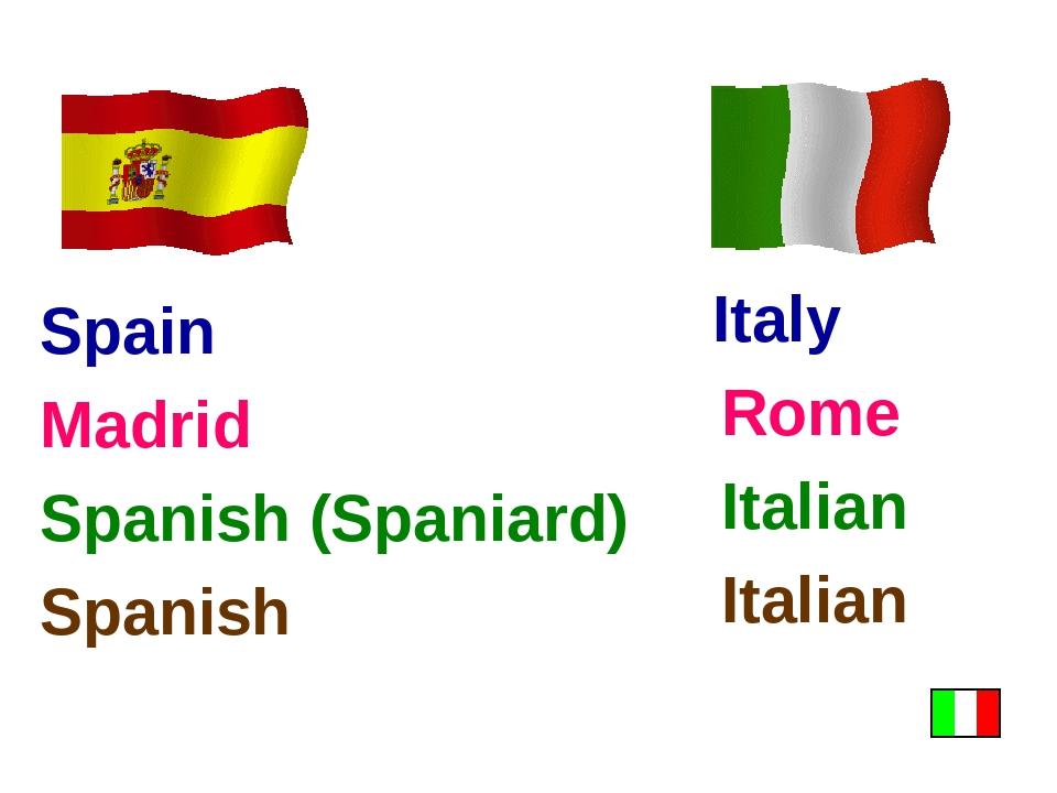 Spain Madrid Spanish (Spaniard) Spanish Italy Rome Italian Italian