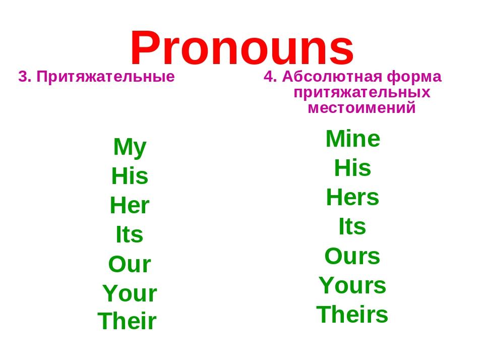 Pronouns 3. Притяжательные My His Her Its Our Your Their 4. Абсолютная форма...
