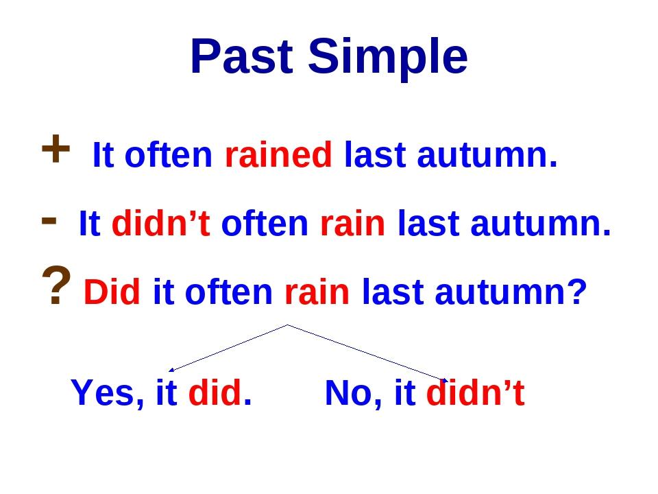 Past Simple + It often rained last autumn. - It didn't often rain last autumn...