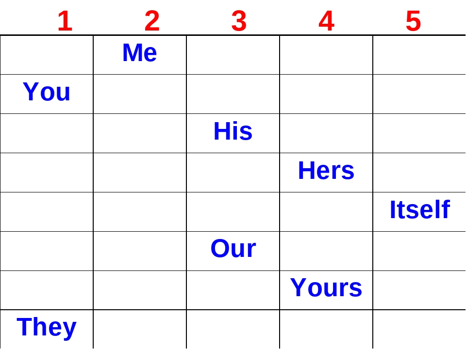 1 2 3 4 5 Me You His Hers Itself Our Yours They...