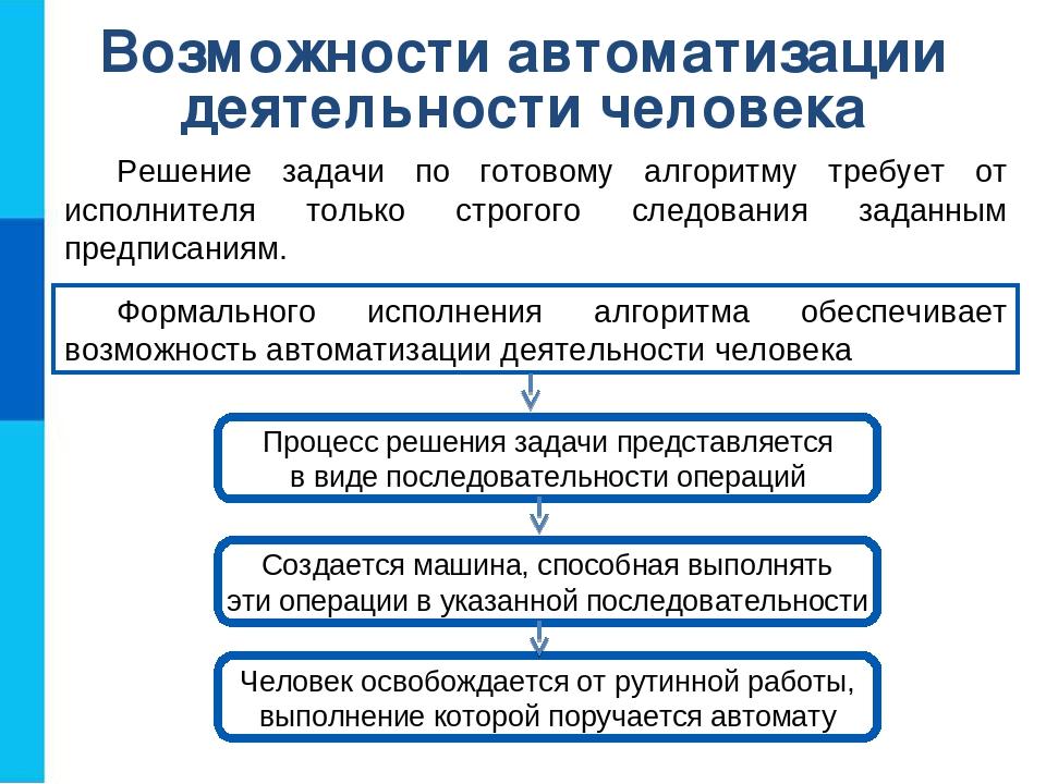 Возможности автоматизации деятельности человека Решение задачи по готовому ал...