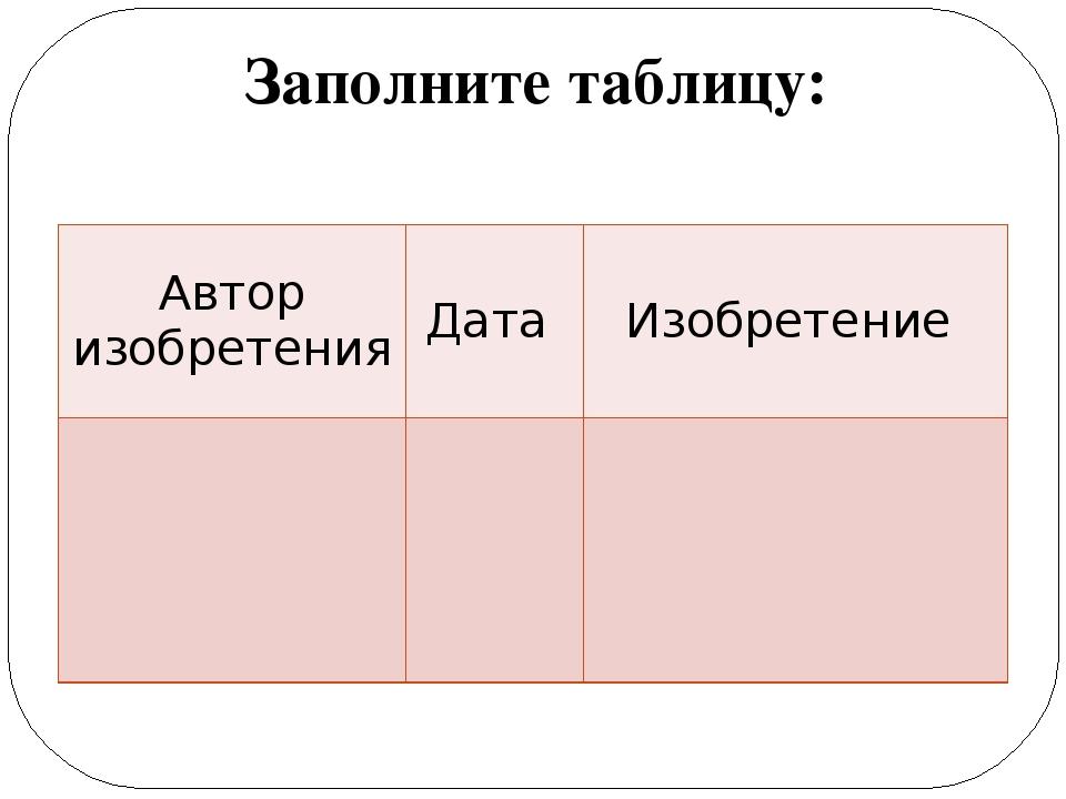 Заполните таблицу: Автор изобретения Дата Изобретение