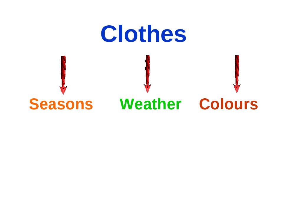 Clothes Seasons Weather Colours
