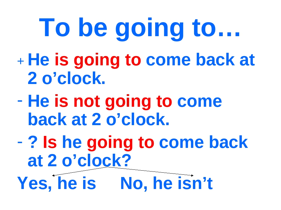 To be going to… + He is going to come back at 2 o'clock. He is not going to c...