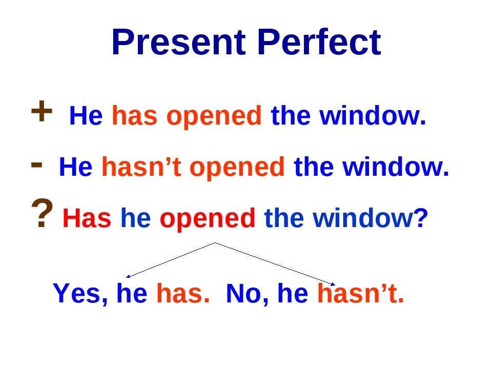 Present Perfect + He has opened the window. - He hasn't opened the window. ?...