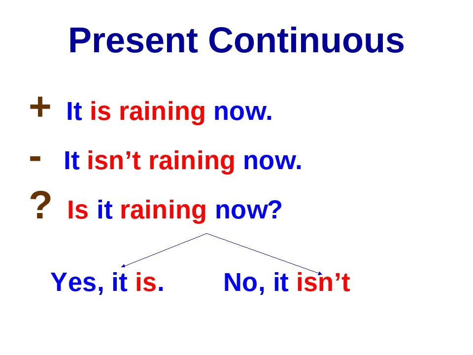 Present Continuous + It is raining now. - It isn't raining now. ? Is it raini...
