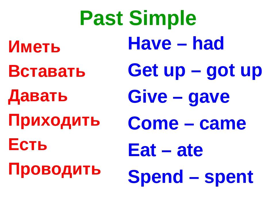 Past Simple Иметь Вставать Давать Приходить Есть Проводить Have – had Get up...