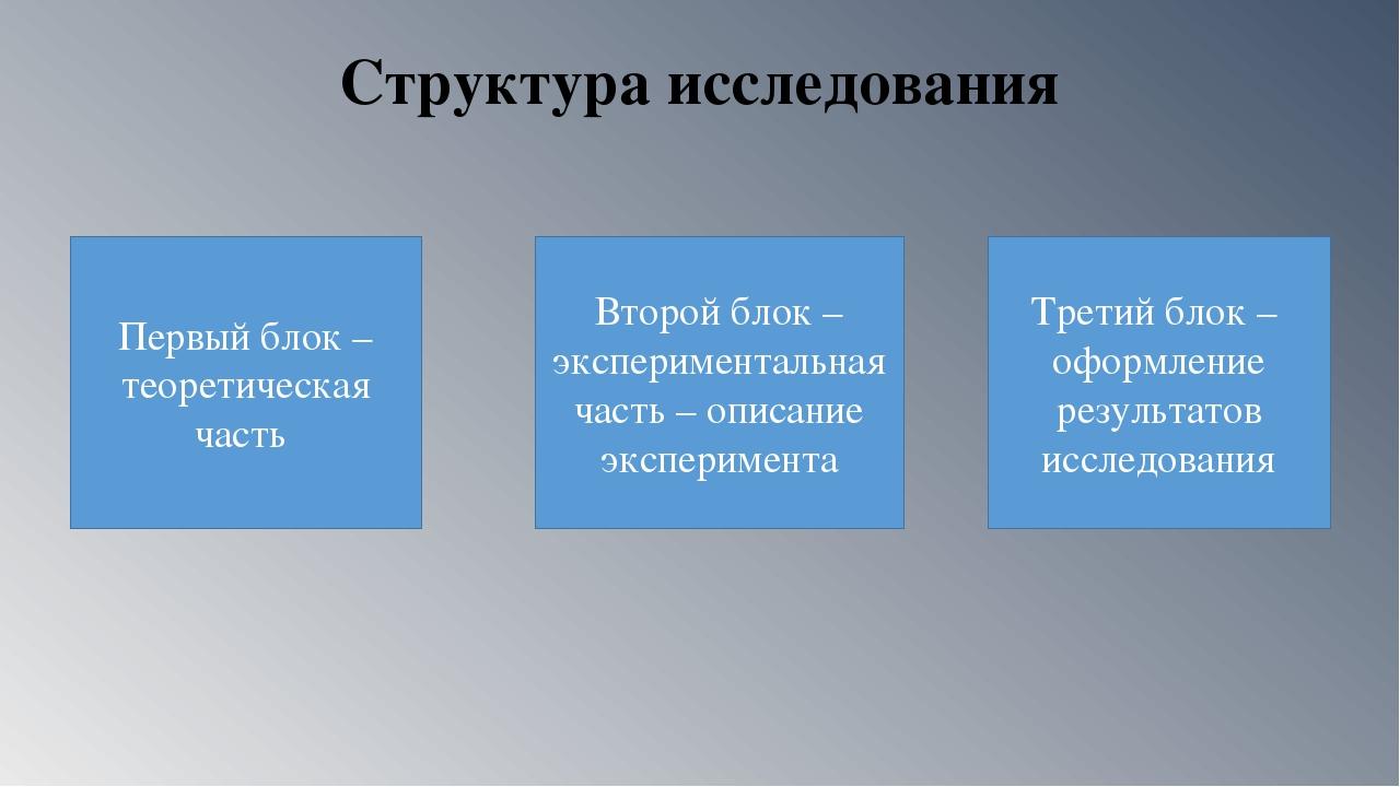 Структура исследования Второй блок – экспериментальная часть – описание экспе...