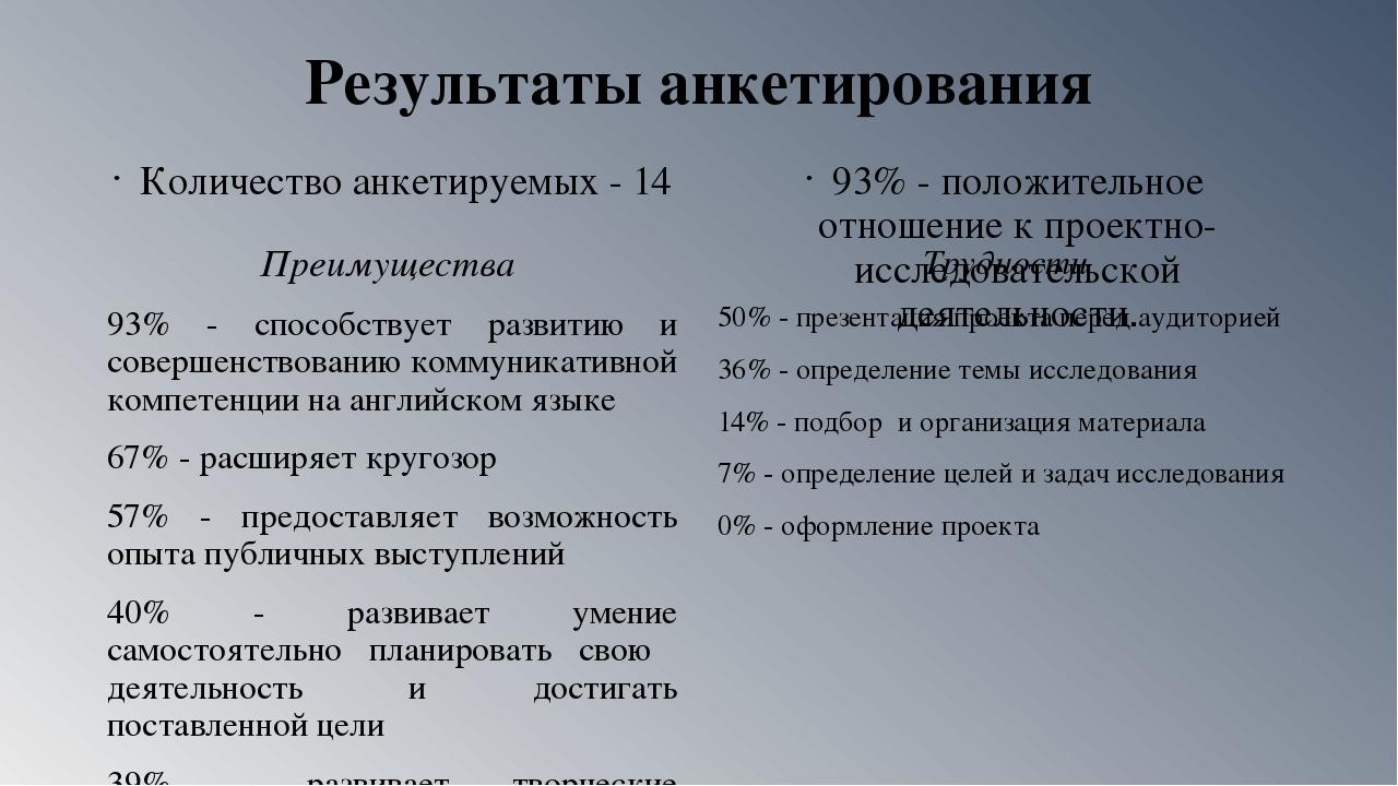 Результаты анкетирования Количество анкетируемых - 14 Преимущества 93% - спос...
