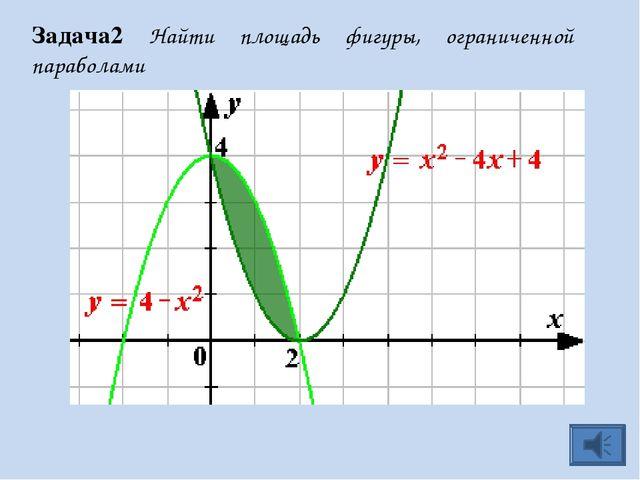 Задача2 Найти площадь фигуры, ограниченной параболами